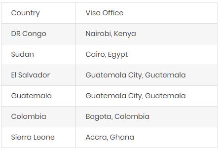 جدول کشور های منبع
